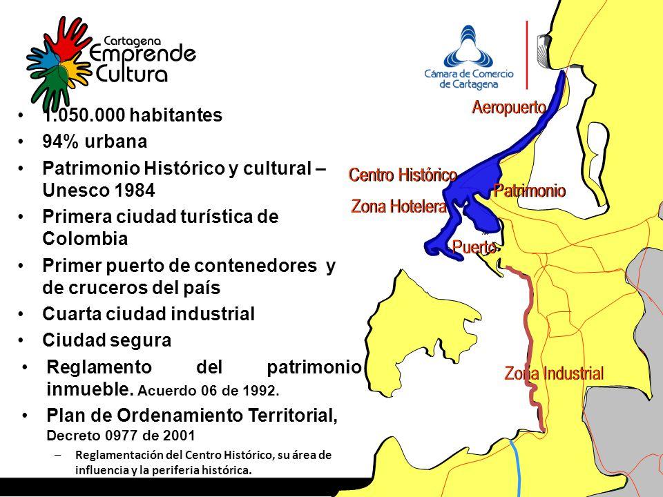 Patrimonio Histórico y cultural – Unesco 1984