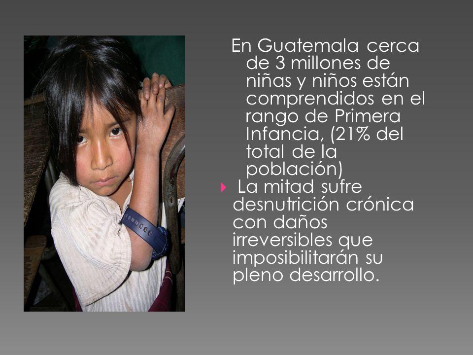 En Guatemala cerca de 3 millones de niñas y niños están comprendidos en el rango de Primera Infancia, (21% del total de la población)