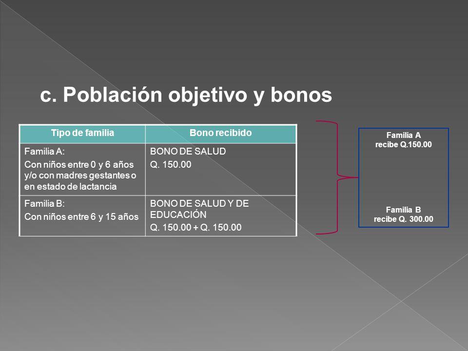 c. Población objetivo y bonos