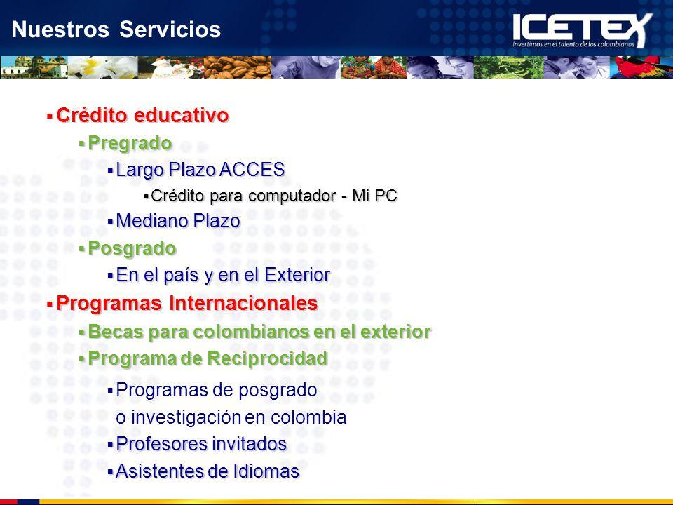 Nuestros Servicios Crédito educativo Programas Internacionales