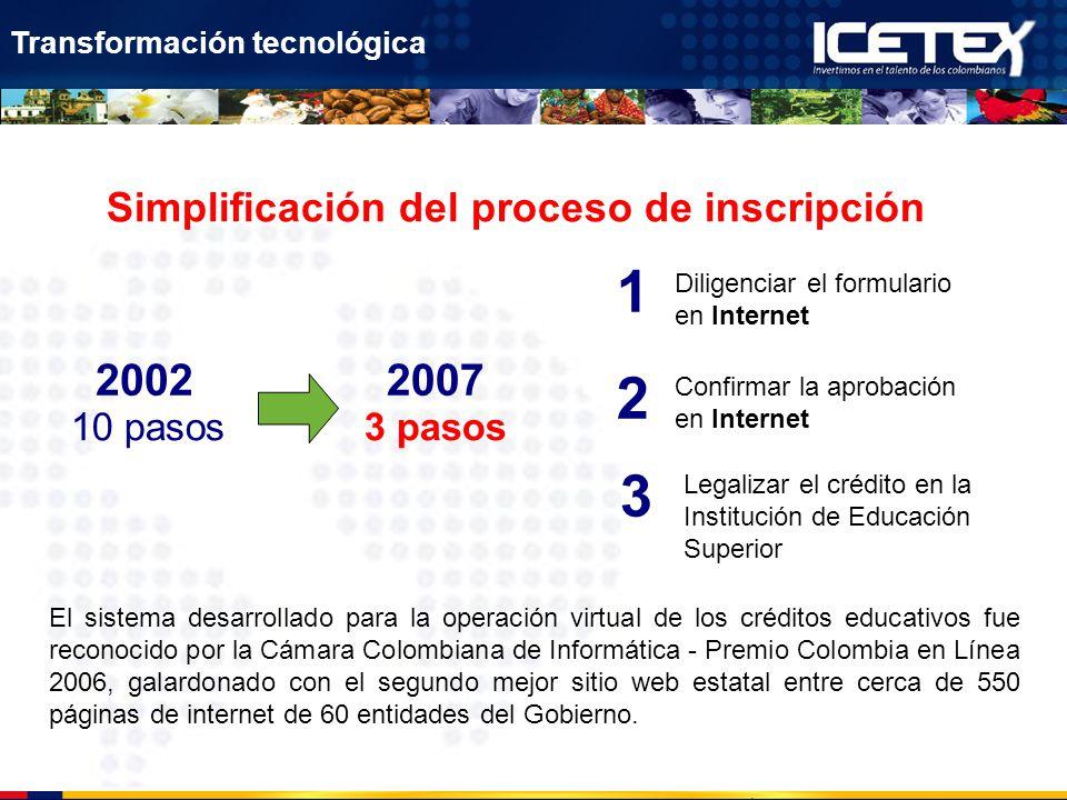 Simplificación del proceso de inscripción