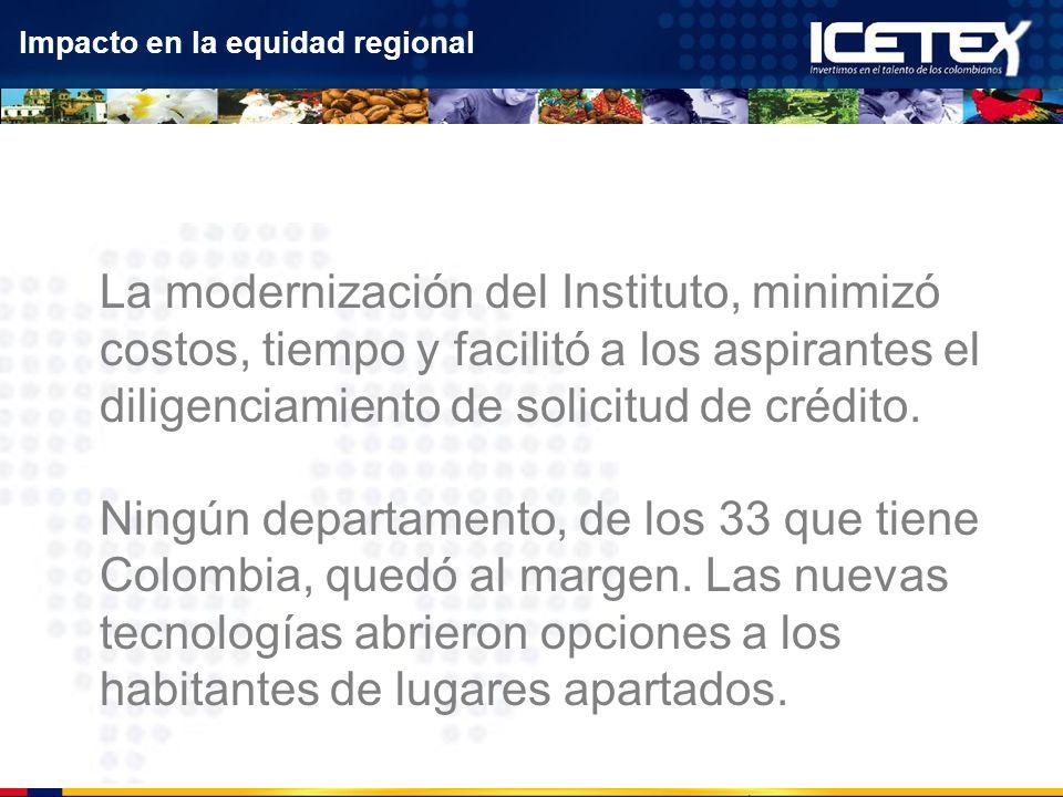 Impacto en la equidad regional