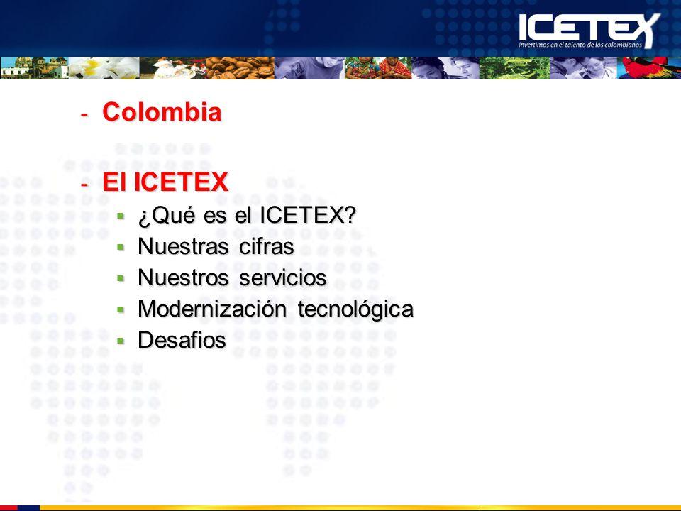 Colombia El ICETEX ¿Qué es el ICETEX Nuestras cifras