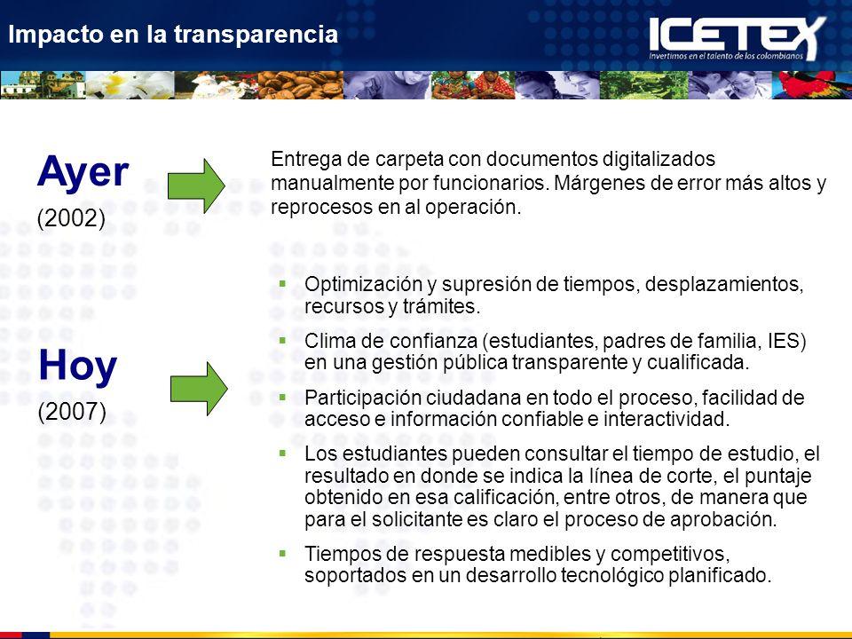 Ayer Hoy Impacto en la transparencia (2002) (2007)