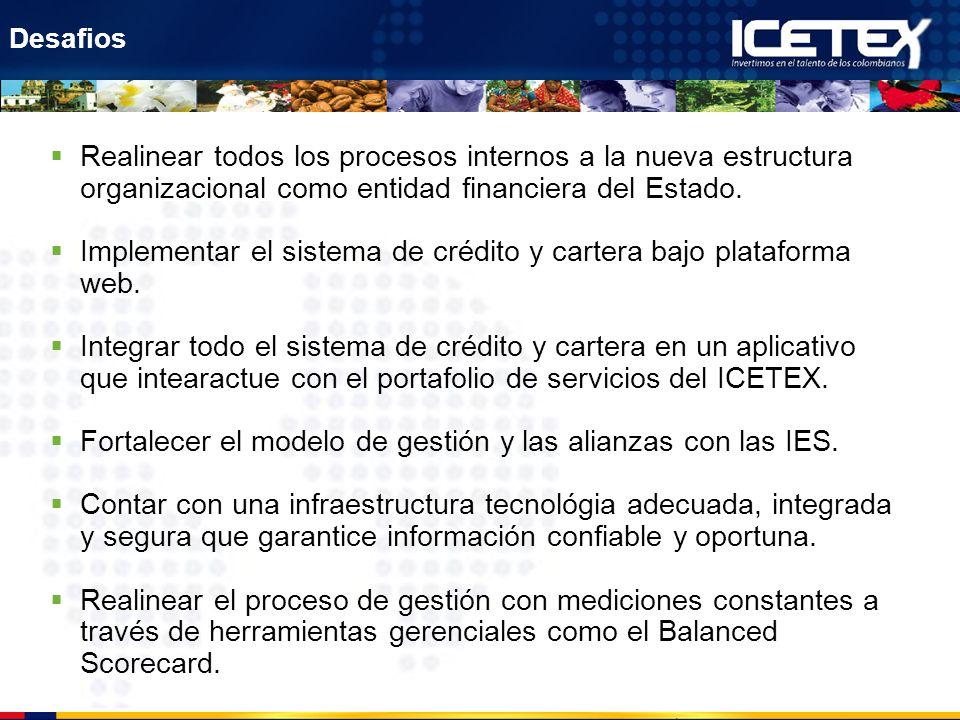 Implementar el sistema de crédito y cartera bajo plataforma web.