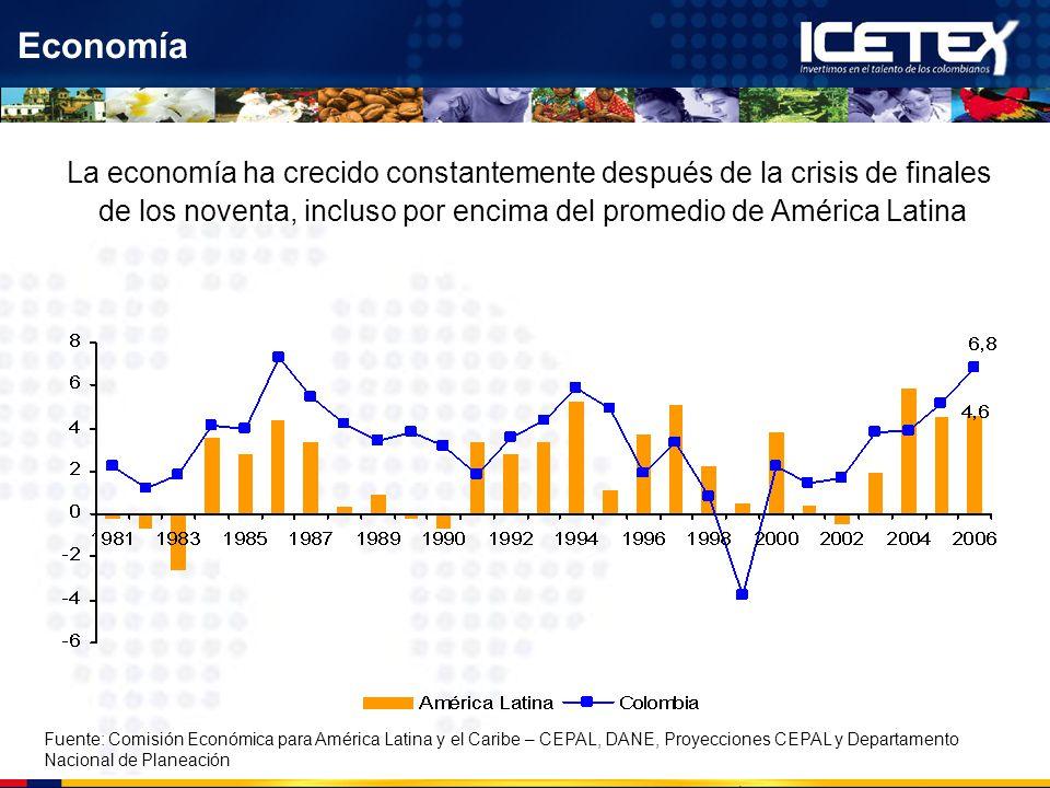 Economía La economía ha crecido constantemente después de la crisis de finales. de los noventa, incluso por encima del promedio de América Latina.