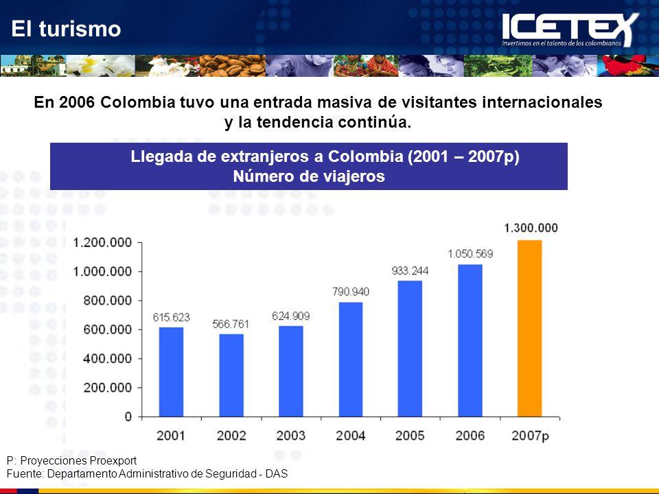 Llegada de extranjeros a Colombia (2001 – 2007p)