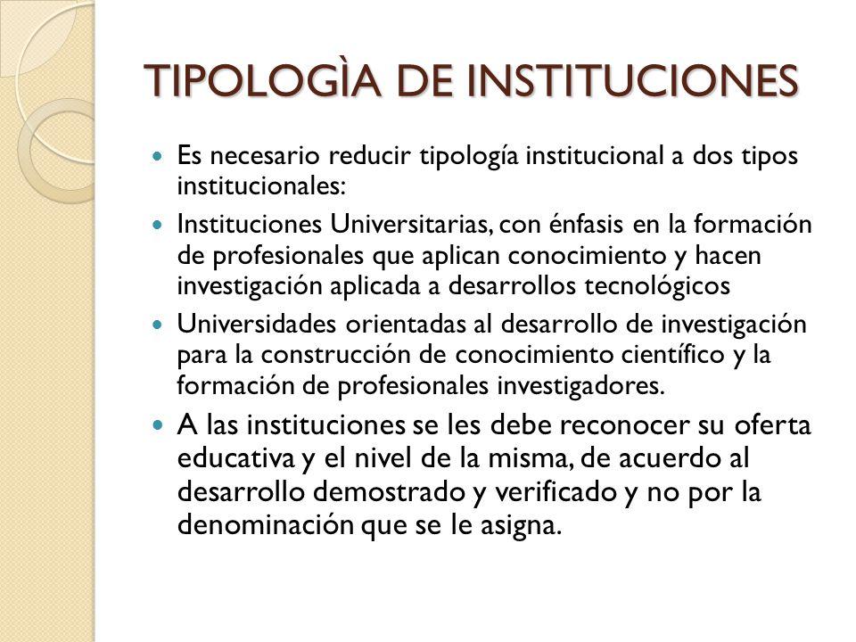 TIPOLOGÌA DE INSTITUCIONES