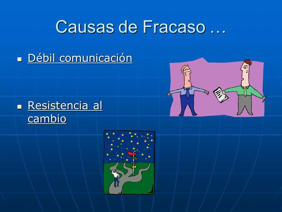 Causas de Fracaso … Débil comunicación Resistencia al cambio