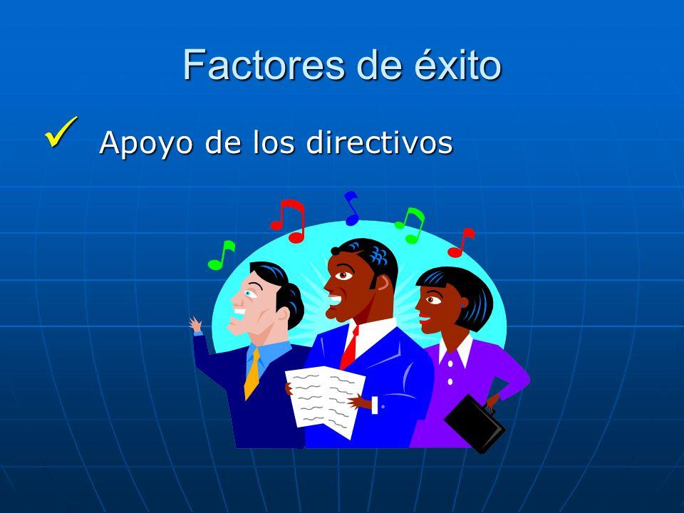 Factores de éxito Apoyo de los directivos