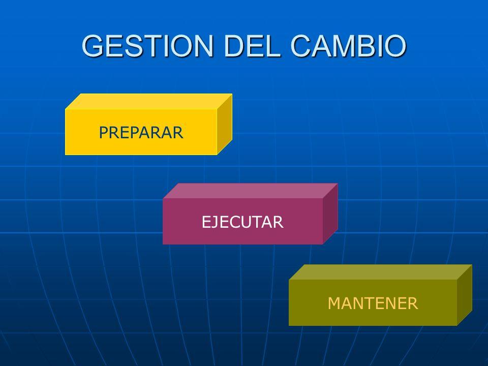 GESTION DEL CAMBIO PREPARAR EJECUTAR MANTENER