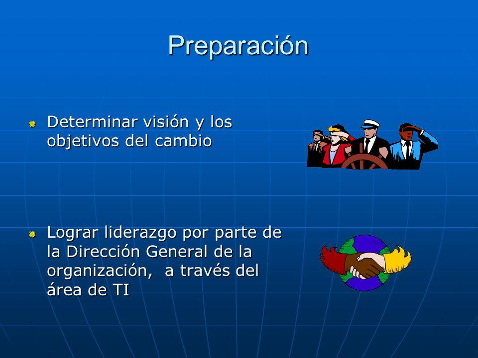 Preparación Determinar visión y los objetivos del cambio