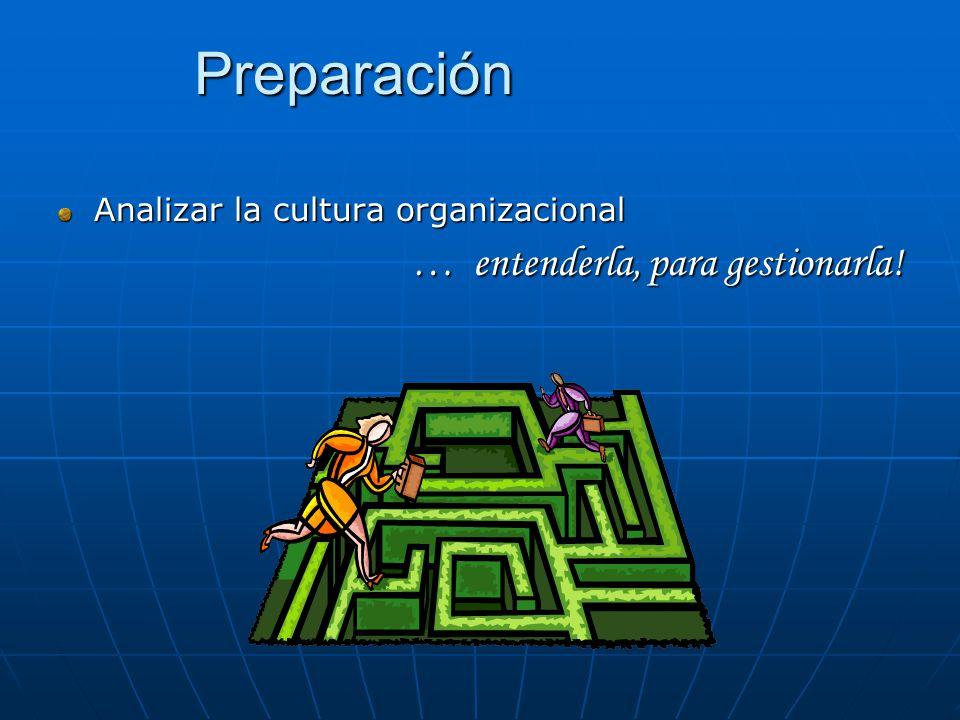 Preparación … entenderla, para gestionarla!
