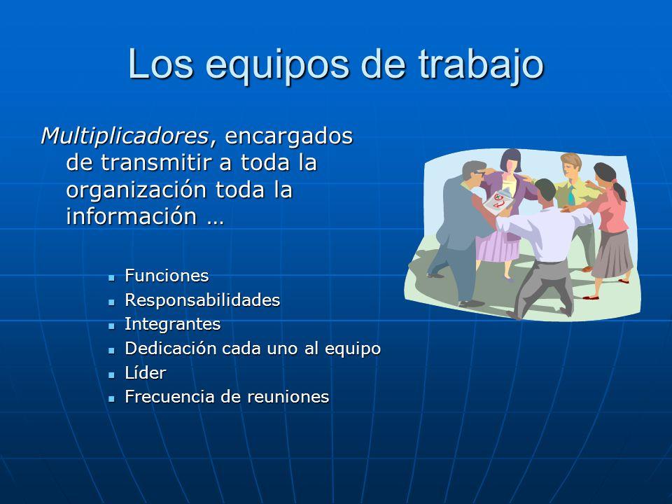Los equipos de trabajo Multiplicadores, encargados de transmitir a toda la organización toda la información …