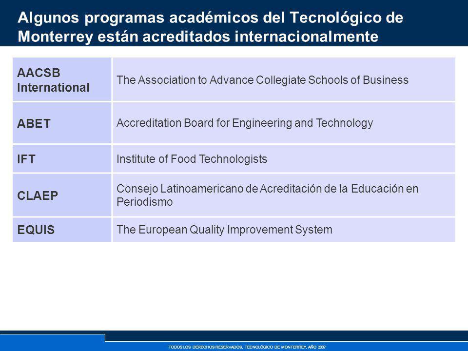 Algunos programas académicos del Tecnológico de Monterrey están acreditados internacionalmente