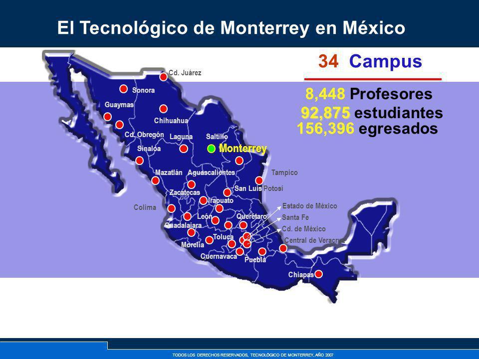 El Tecnológico de Monterrey en México