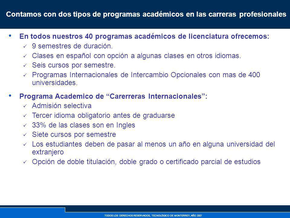 Contamos con dos tipos de programas académicos en las carreras profesionales