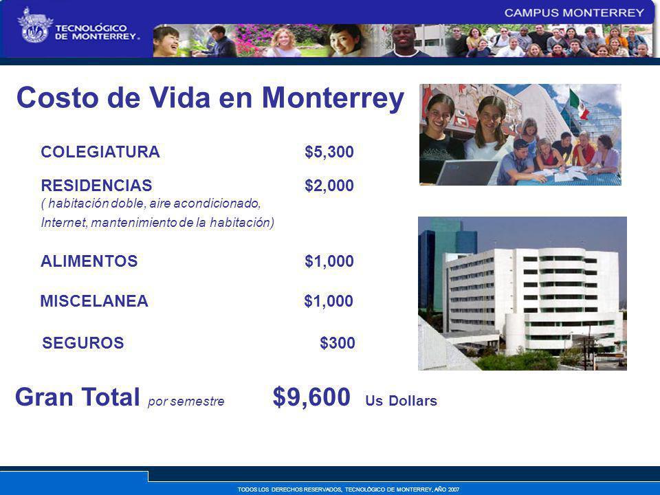 Costo de Vida en Monterrey