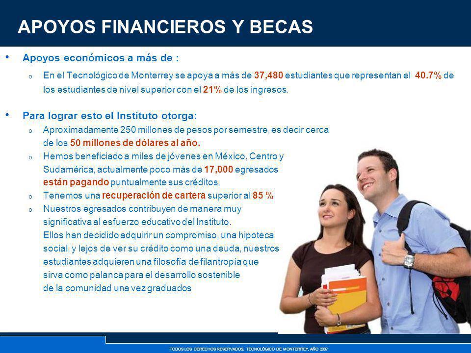 APOYOS FINANCIEROS Y BECAS