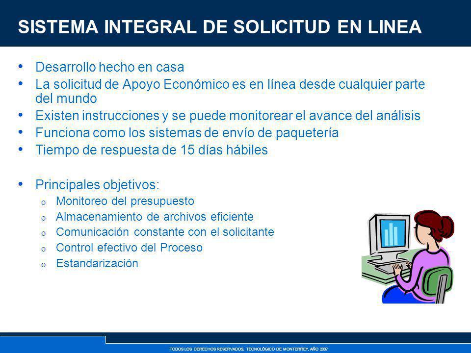 SISTEMA INTEGRAL DE SOLICITUD EN LINEA