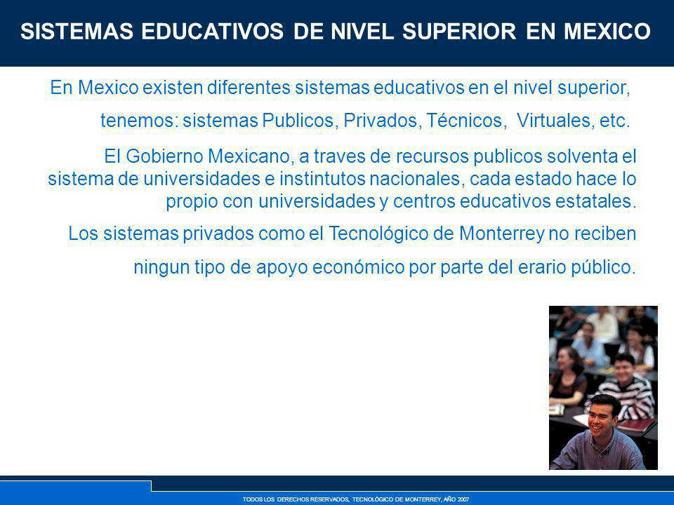 SISTEMAS EDUCATIVOS DE NIVEL SUPERIOR EN MEXICO