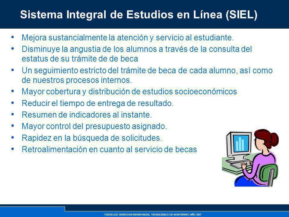 Sistema Integral de Estudios en Línea (SIEL)