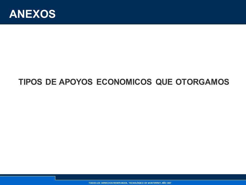 TIPOS DE APOYOS ECONOMICOS QUE OTORGAMOS