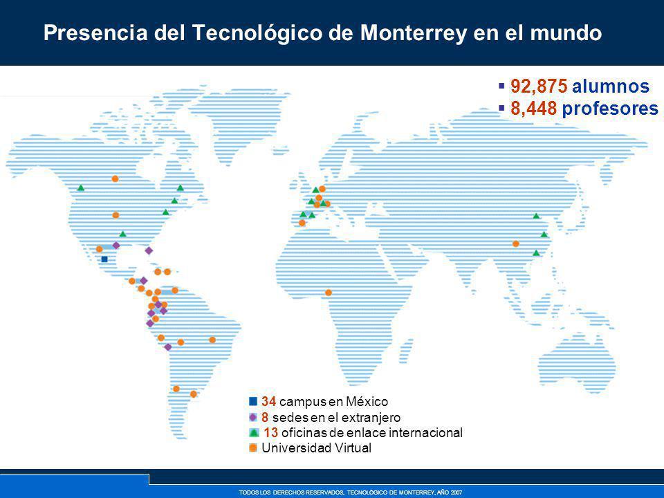 Presencia del Tecnológico de Monterrey en el mundo