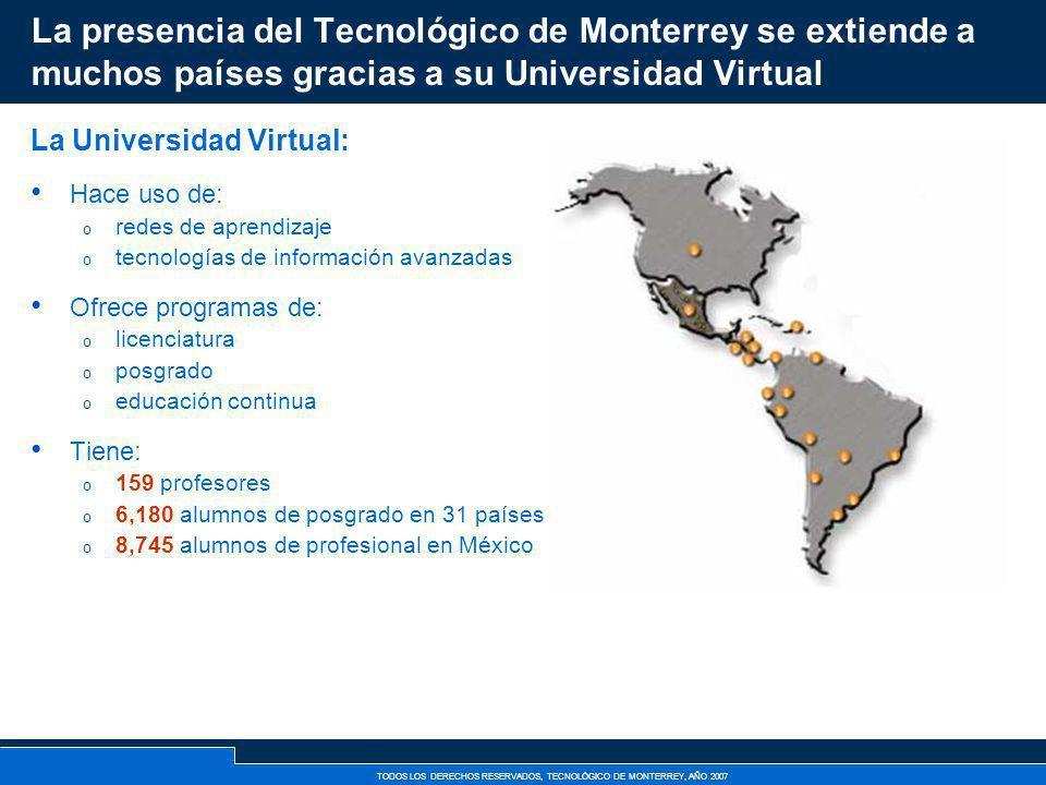 La presencia del Tecnológico de Monterrey se extiende a muchos países gracias a su Universidad Virtual