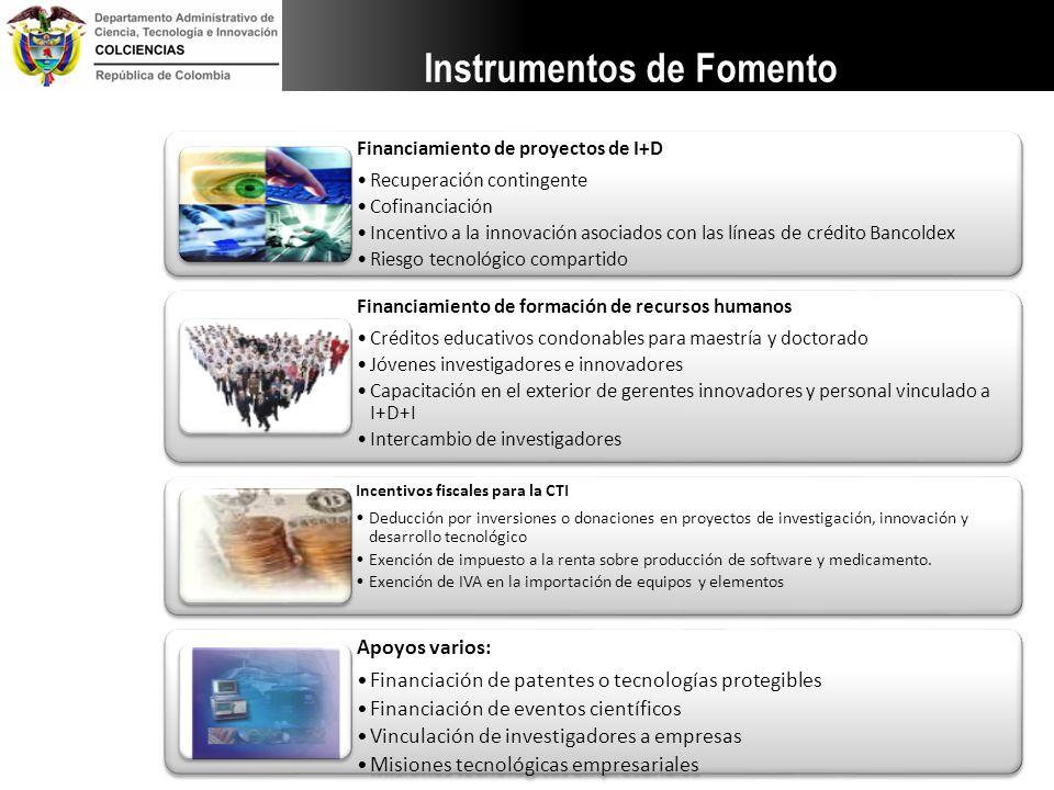 Instrumentos de Fomento