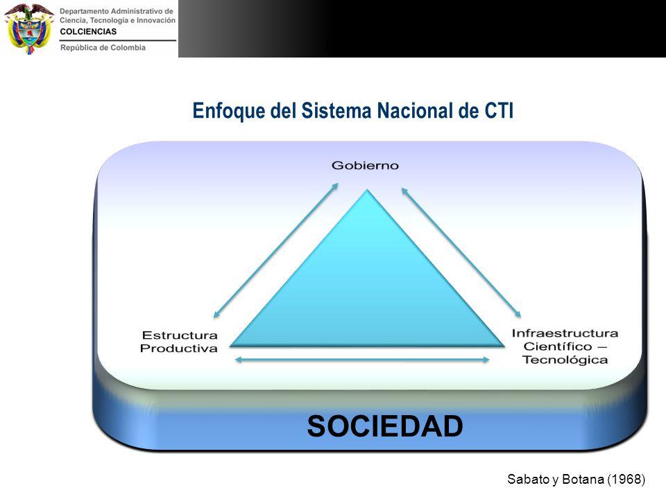 Enfoque del Sistema Nacional de CTI