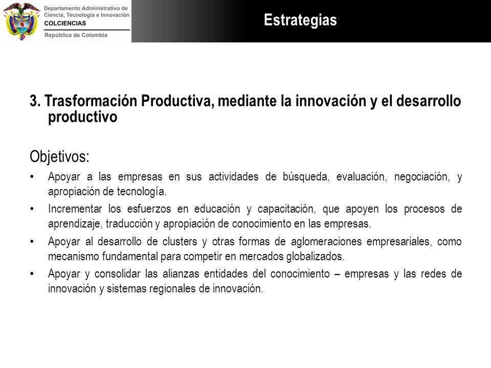 Estrategias 3. Trasformación Productiva, mediante la innovación y el desarrollo productivo. Objetivos: