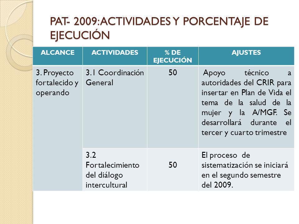 PAT- 2009: ACTIVIDADES Y PORCENTAJE DE EJECUCIÓN