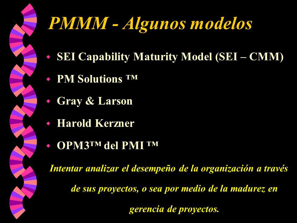 PMMM - Algunos modelos SEI Capability Maturity Model (SEI – CMM)