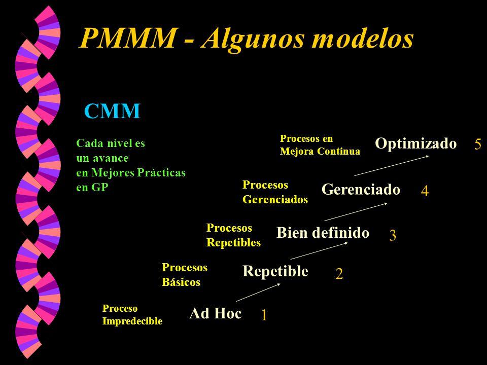 PMMM - Algunos modelos CMM Optimizado 5 Gerenciado 4 Bien definido 3
