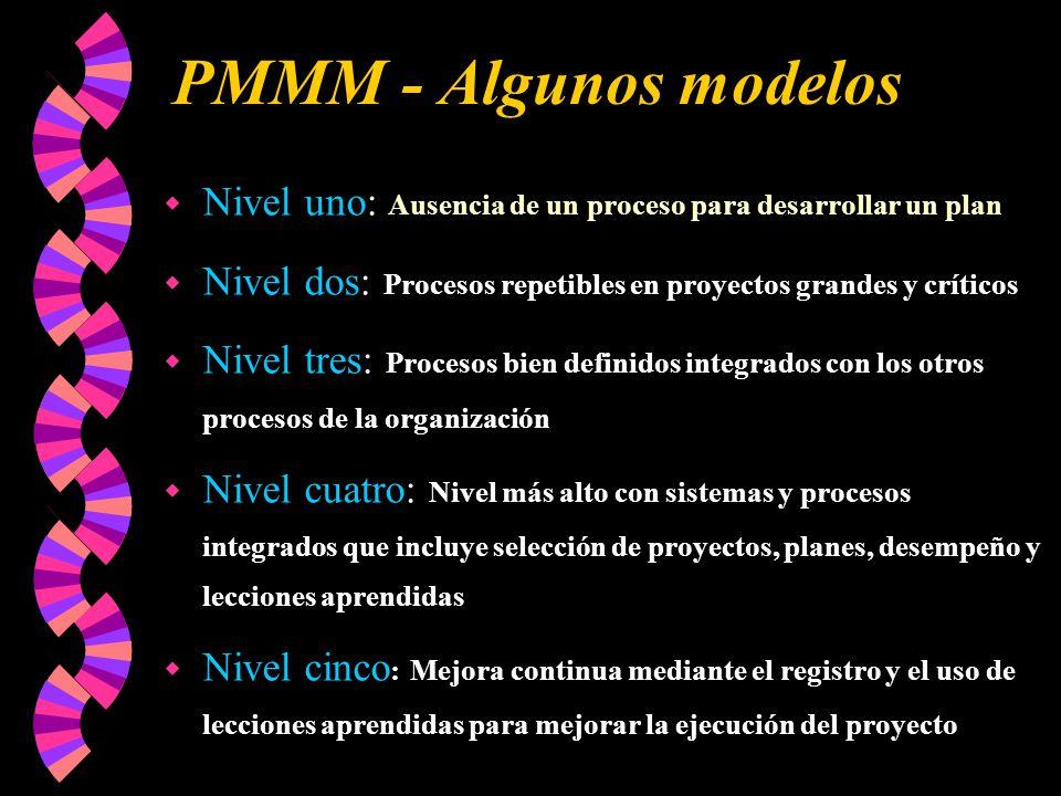 PMMM - Algunos modelos Nivel uno: Ausencia de un proceso para desarrollar un plan. Nivel dos: Procesos repetibles en proyectos grandes y críticos.