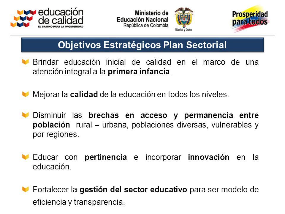 Objetivos Estratégicos Plan Sectorial