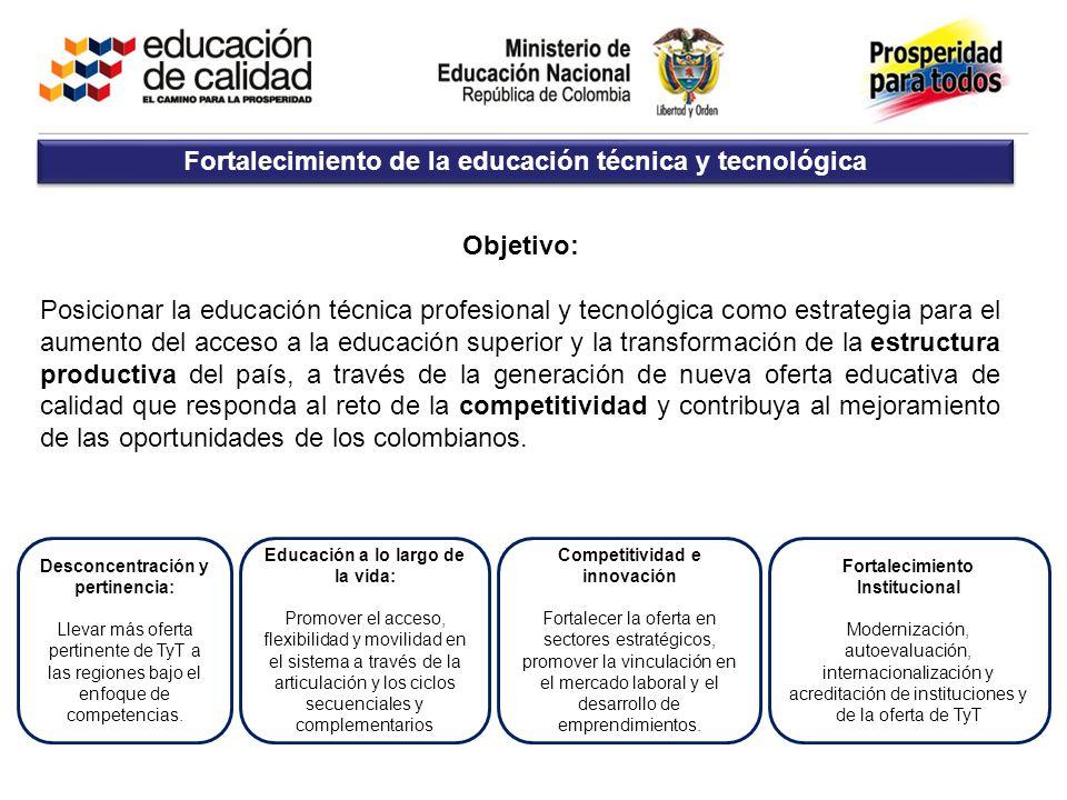 Fortalecimiento de la educación técnica y tecnológica Objetivo: