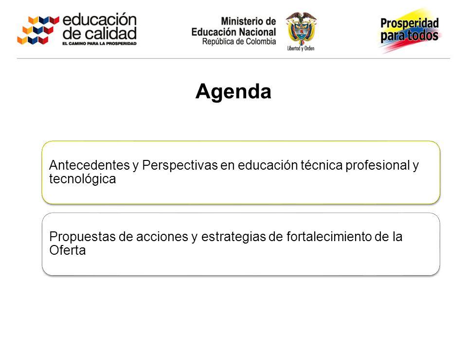 Agenda Antecedentes y Perspectivas en educación técnica profesional y tecnológica.