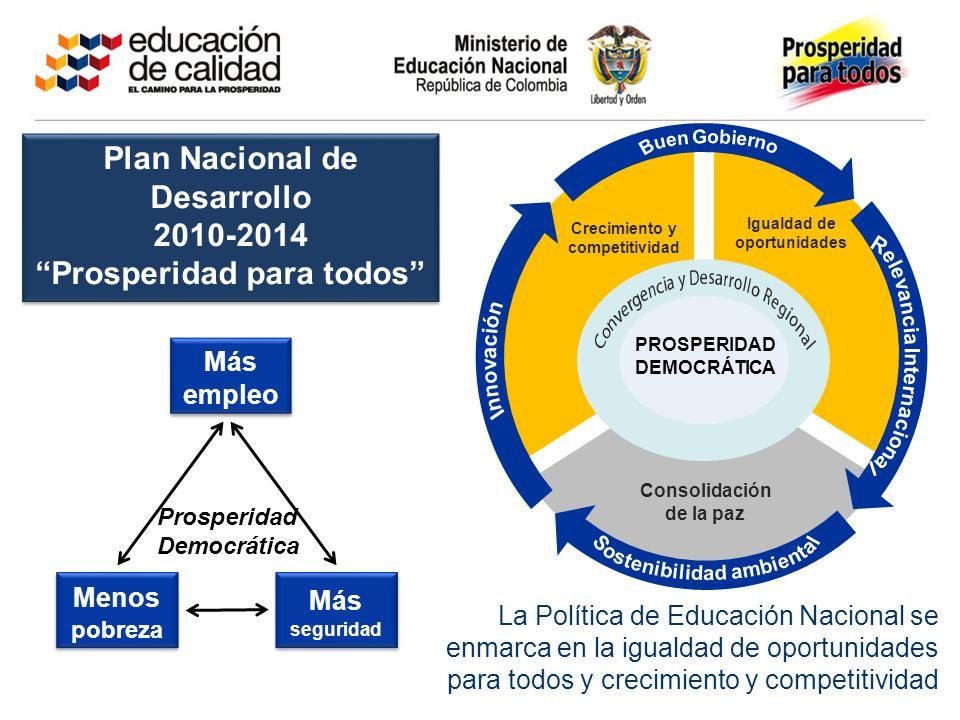 Sostenibilidad ambiental Plan Nacional de Desarrollo 2010-2014