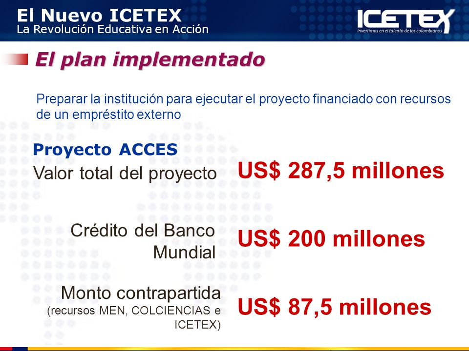 US$ 287,5 millones US$ 200 millones