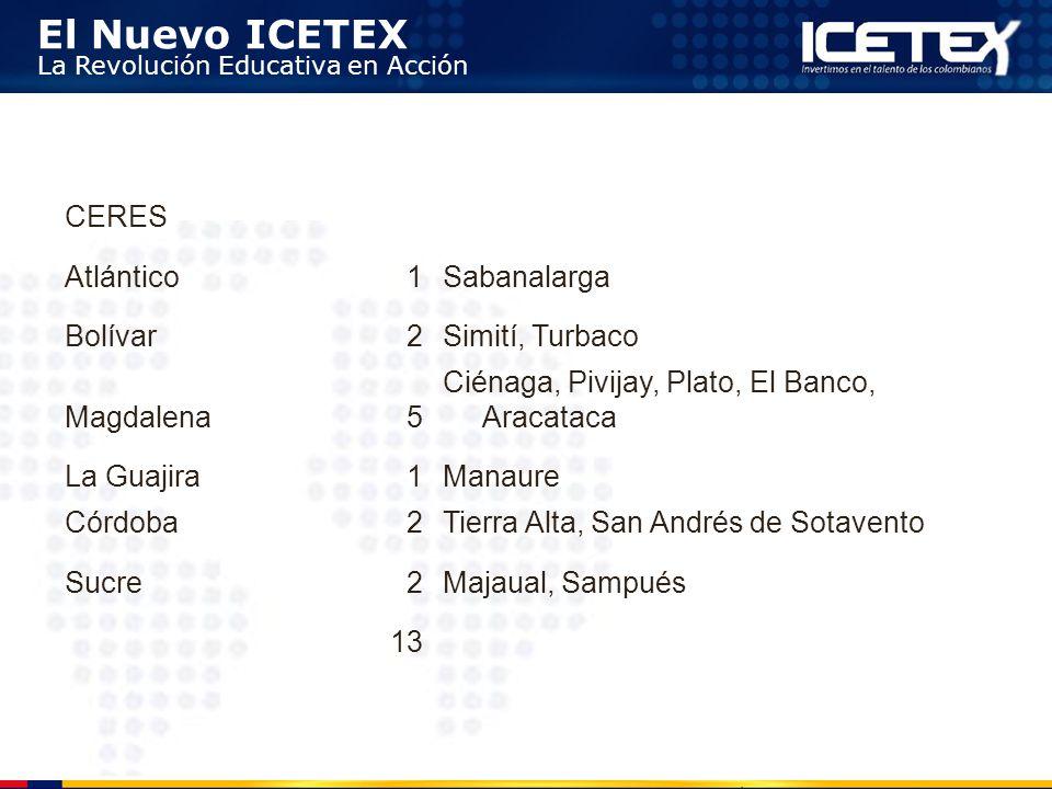 CERES Atlántico. 1. Sabanalarga. Bolívar. 2. Simití, Turbaco. Magdalena. 5. Ciénaga, Pivijay, Plato, El Banco, Aracataca.