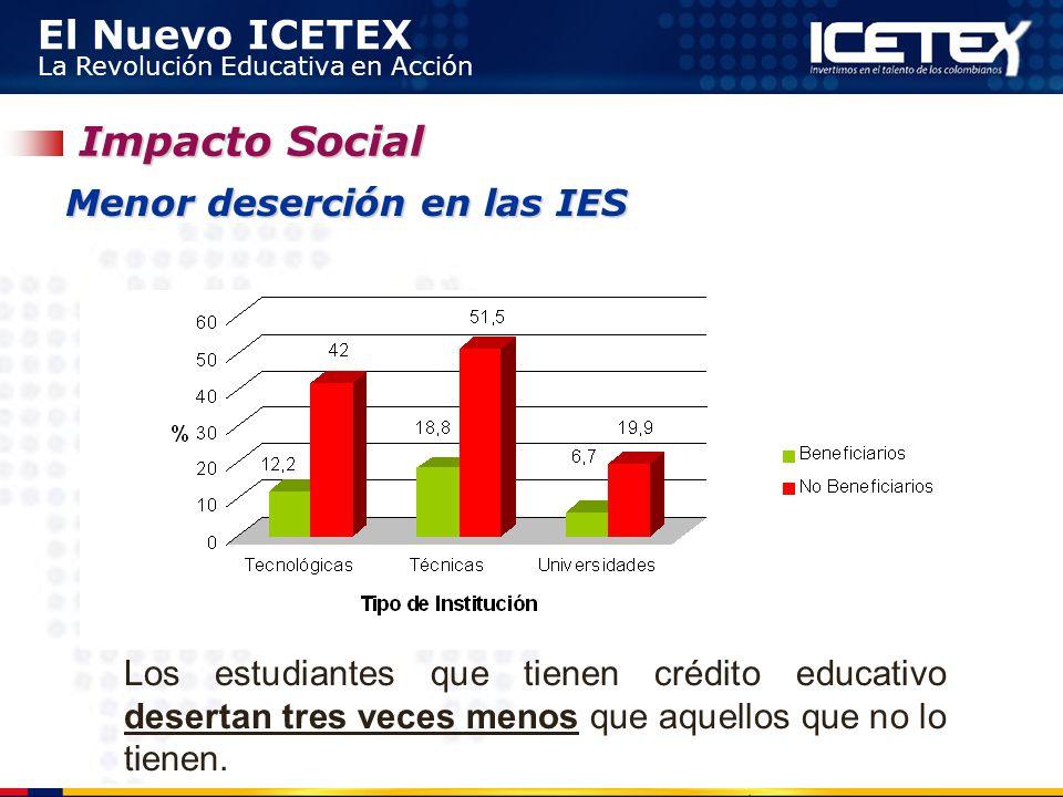 Impacto Social Menor deserción en las IES