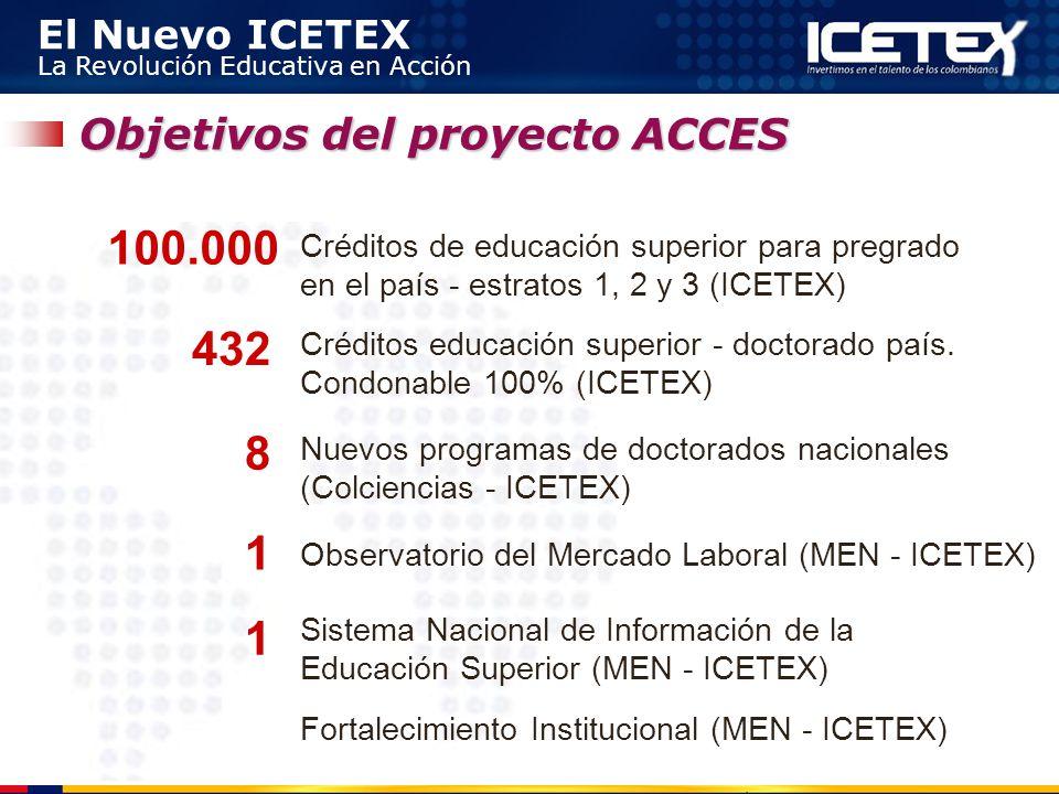 100.000 432 8 1 Objetivos del proyecto ACCES