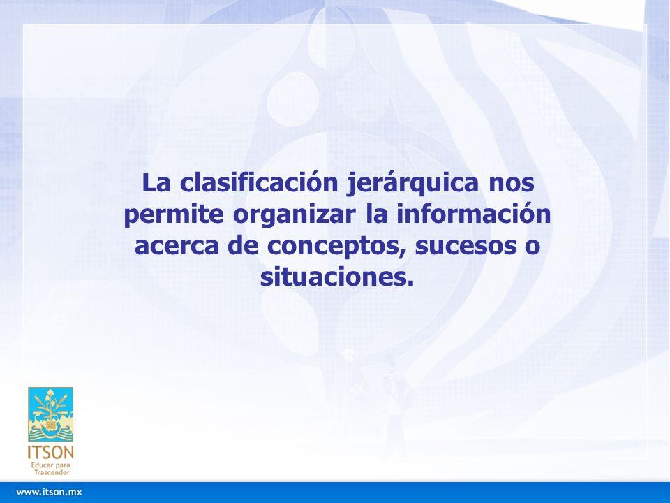 La clasificación jerárquica nos permite organizar la información acerca de conceptos, sucesos o situaciones.