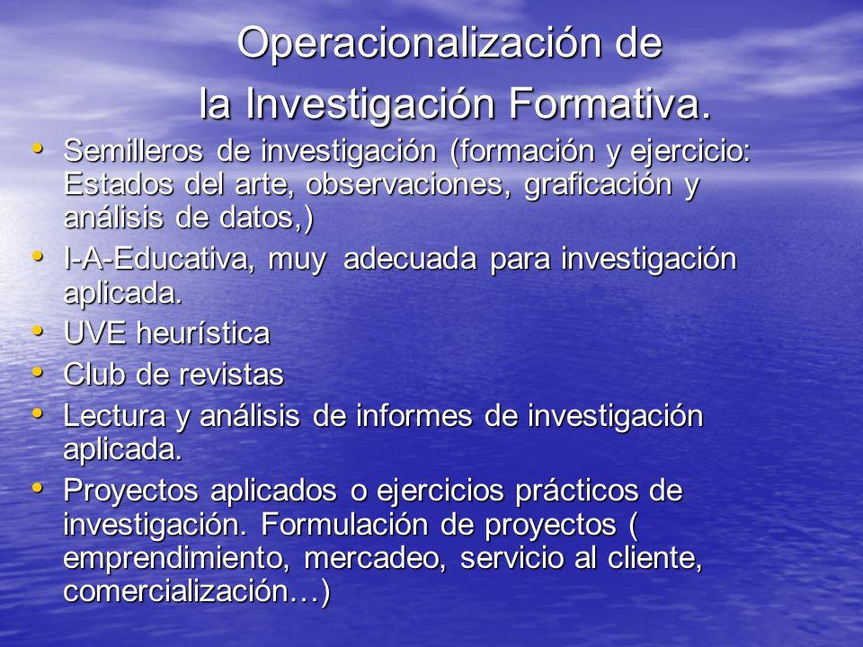 Operacionalización de la Investigación Formativa.
