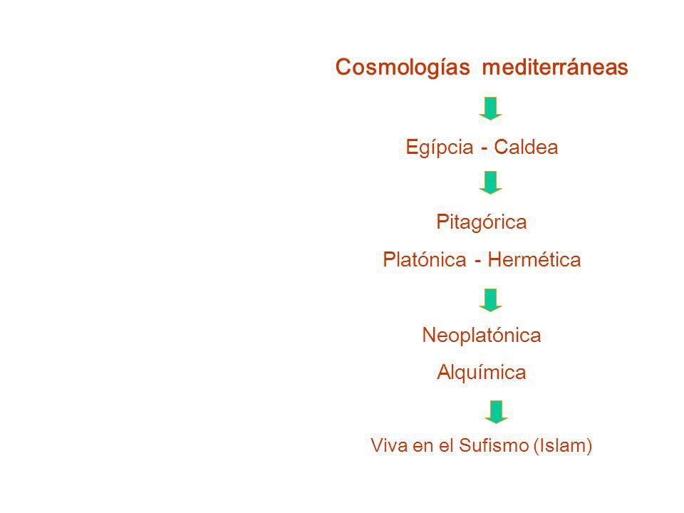 Cosmologías mediterráneas
