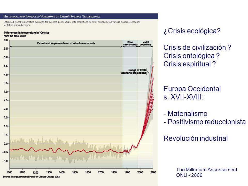 Crisis de civilización Crisis ontológica Crisis espiritual