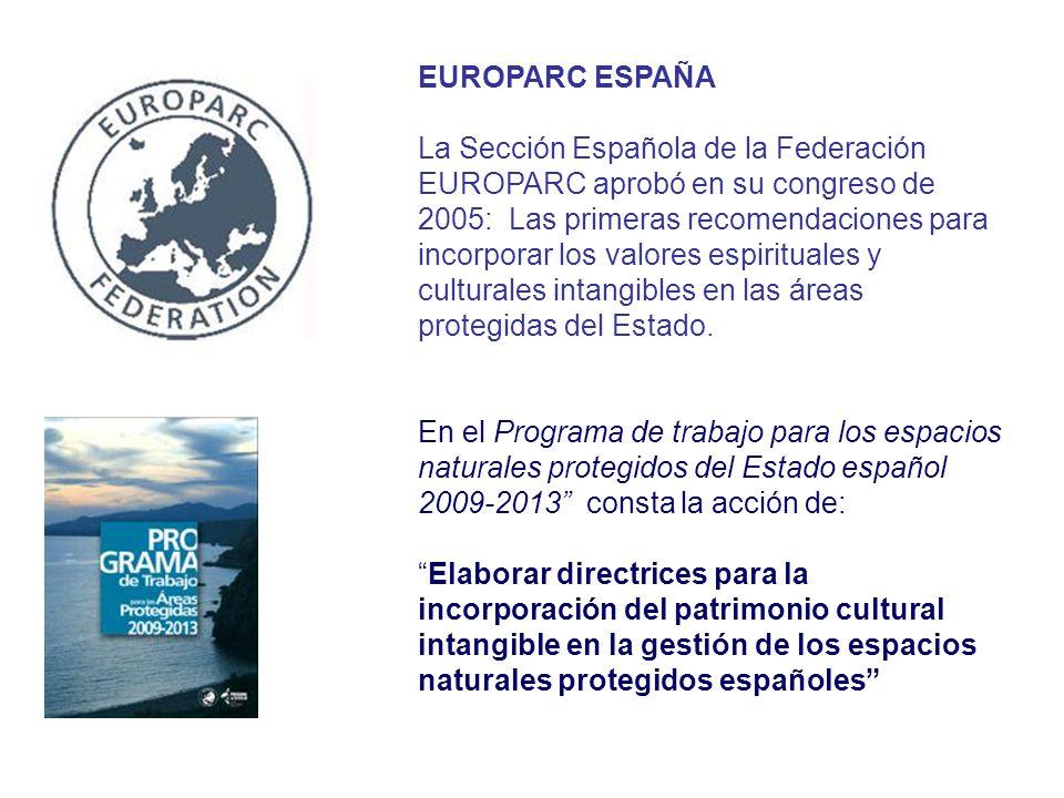 EUROPARC ESPAÑA