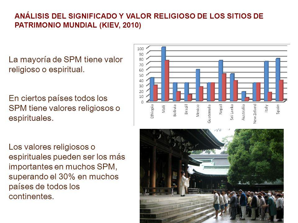 La mayoría de SPM tiene valor religioso o espiritual.